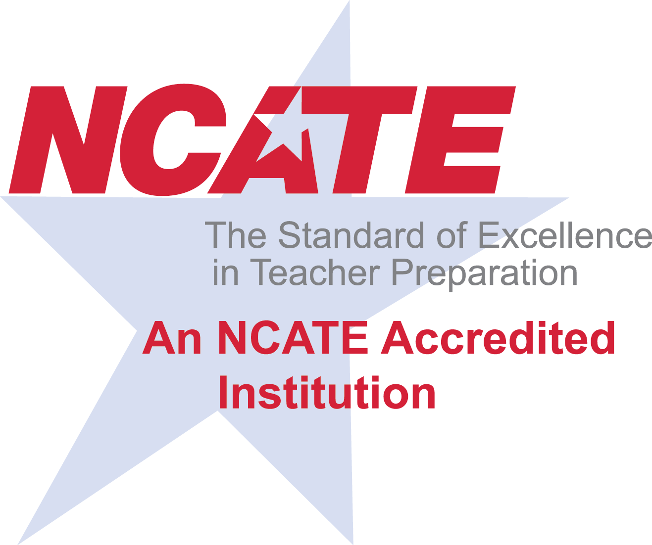 NCATE: National Council for Teacher Education